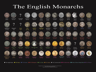 The English Monarchs - Wall Poster